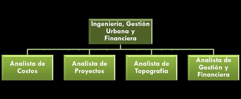 diagrama-ing_gest_urb_y_gest_fin_03