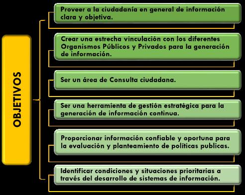 diagrama-observatorio_web