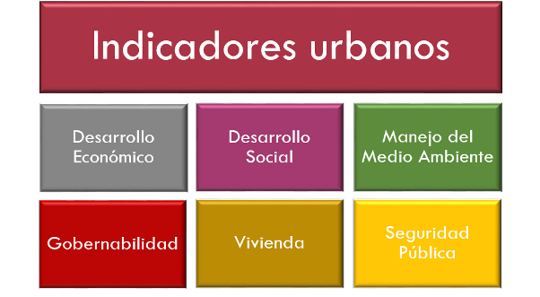indicadores-urbanos-web-01