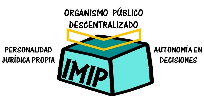 imip_quienes_somos_1